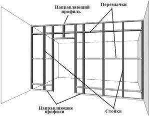 профиль для гипсокартона для стен