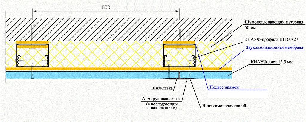 звукоизоляция стены в ванной