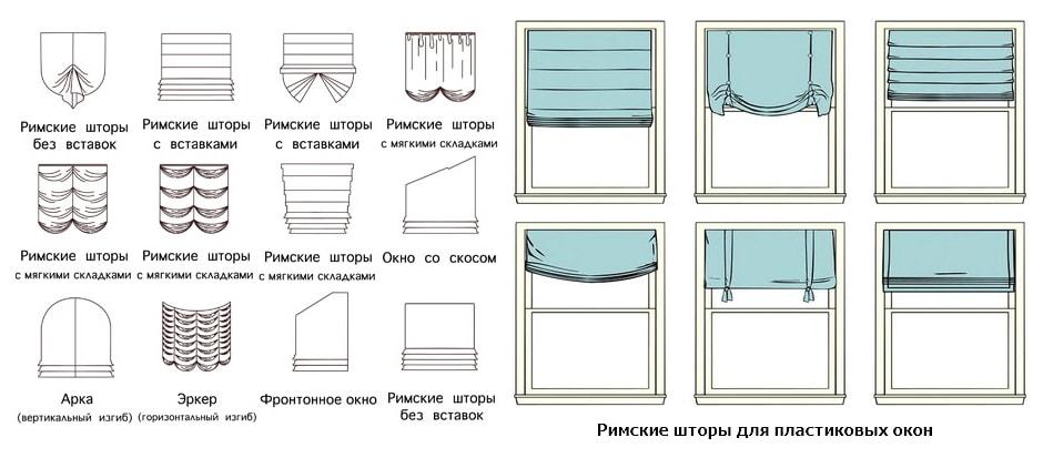 как повесить рулонные шторы на стену